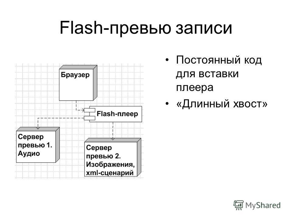 Flash-превью записи Постоянный код для вставки плеера «Длинный хвост»