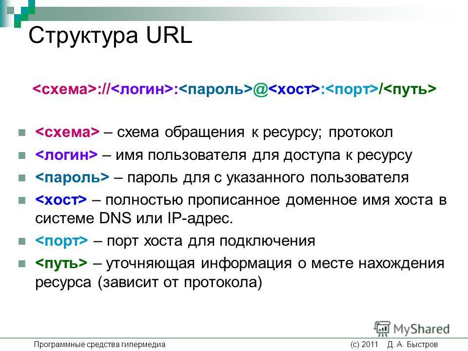 Структура URL :// : @ : / – схема обращения к ресурсу; протокол – имя пользователя для доступа к ресурсу – пароль для с указанного пользователя – полностью прописанное доменное имя хоста в системе DNS или IP-адрес. – порт хоста для подключения – уточ
