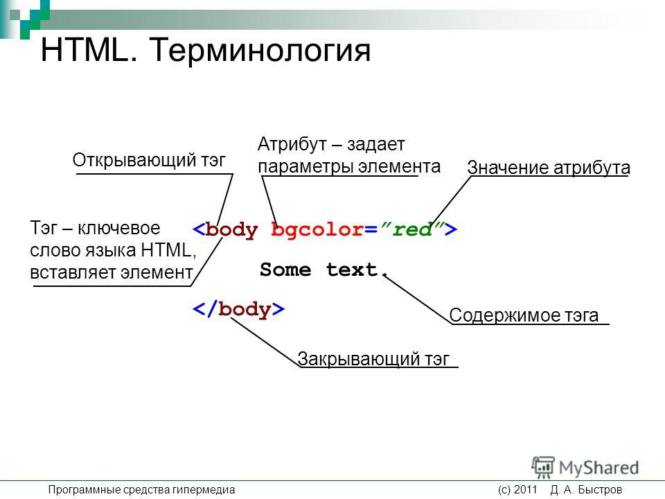 HTML. Терминология Some text. Открывающий тэг Атрибут – задает параметры элемента Значение атрибута Содержимое тэгаЗакрывающий тэг Тэг – ключевое слово языка HTML, вставляет элемент Программные средства гипермедиа (c) 2011 Д. А. Быстров