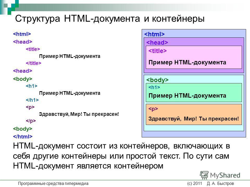 Структура HTML-документа и контейнеры Пример HTML-документа Пример HTML-документа Здравствуй, Мир! Ты прекрасен! Пример HTML-документа Пример HTML-документа Здравствуй, Мир! Ты прекрасен! HTML-документ состоит из контейнеров, включающих в себя другие