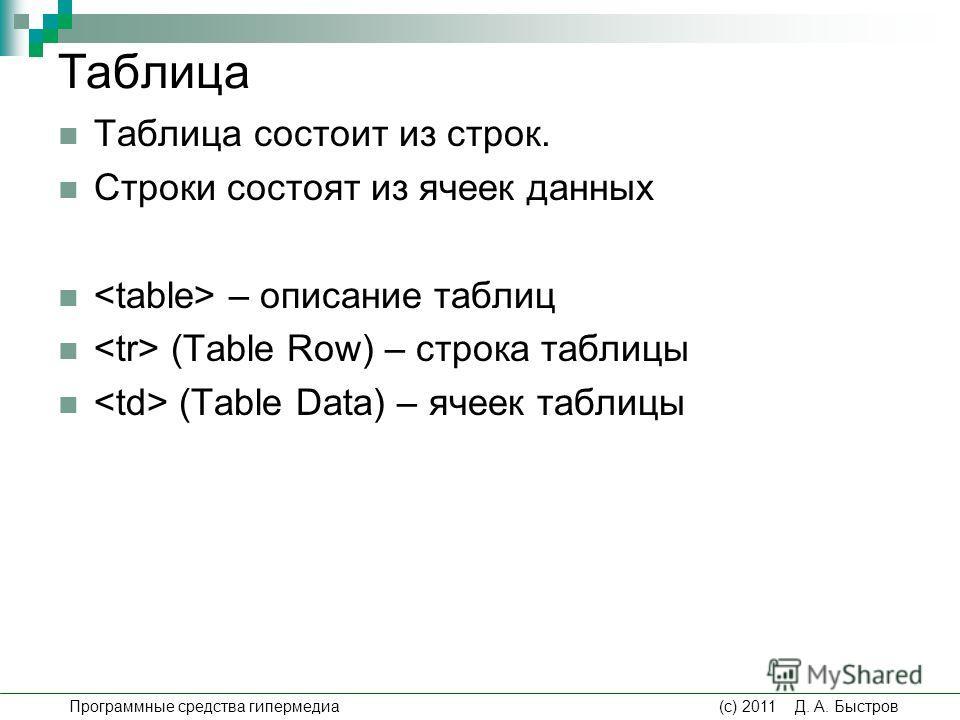 Таблица Таблица состоит из строк. Строки состоят из ячеек данных – описание таблиц (Таble Row) – строка таблицы (Таble Data) – ячеек таблицы Программные средства гипермедиа (c) 2011 Д. А. Быстров