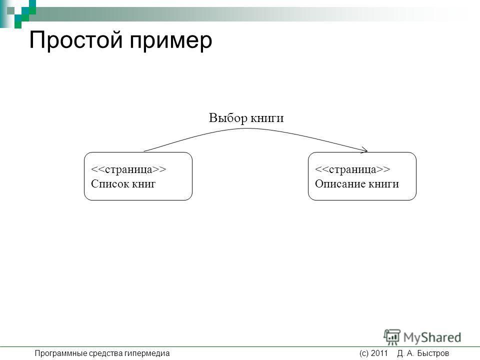 Простой пример > Список книг > Описание книги Выбор книги Программные средства гипермедиа (c) 2011 Д. А. Быстров