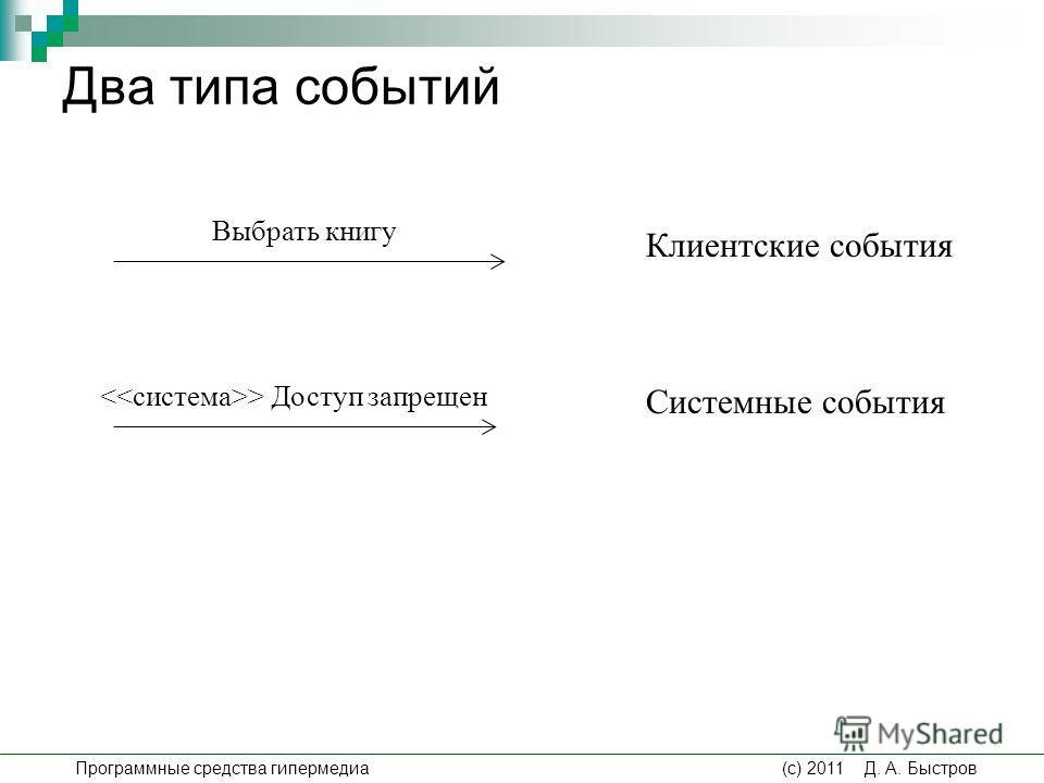 Два типа событий Выбрать книгу > Доступ запрещен Клиентские события Системные события Программные средства гипермедиа (c) 2011 Д. А. Быстров
