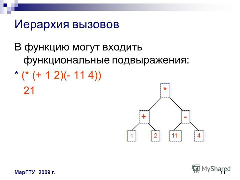 11 МарГТУ2009 г. Иерархия вызовов В функцию могут входить функциональные подвыражения: * (* (+ 1 2)(- 11 4)) 21 * +- 12411
