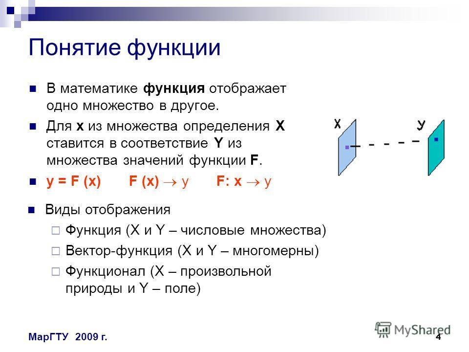 4 МарГТУ2009 г. Понятие функции В математике функция отображает одно множество в другое. Для х из множества определения X ставится в соответствие Y из множества значений функции F. y = F (x) F (x) y F: x y Виды отображения Функция (X и Y – числовые м