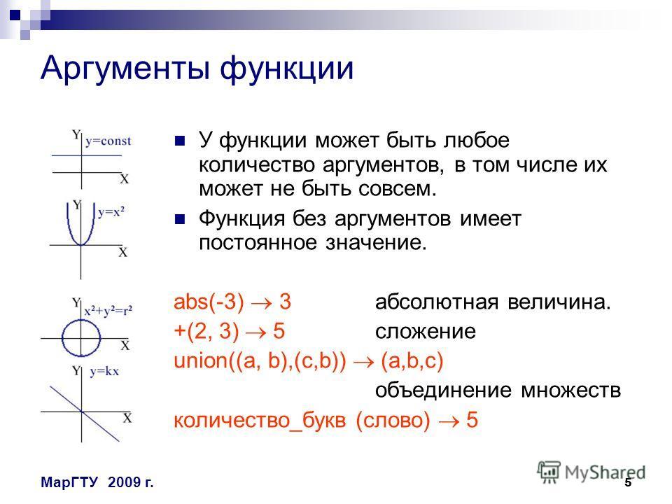 5 МарГТУ2009 г. Аргументы функции У функции может быть любое количество аргументов, в том числе их может не быть совсем. Функция без аргументов имеет постоянное значение. abs(-3) 3 абсолютная величина. +(2, 3) 5 сложение union((a, b),(c,b)) (a,b,c) о