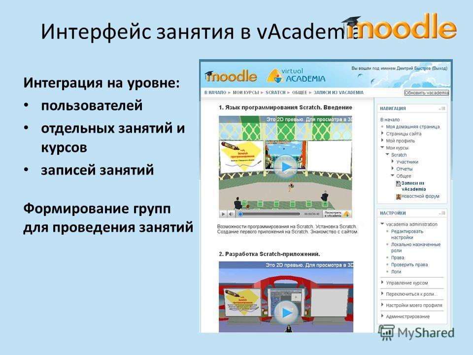 Интерфейс занятия в vAcademia Интеграция на уровне: пользователей отдельных занятий и курсов записей занятий Формирование групп для проведения занятий