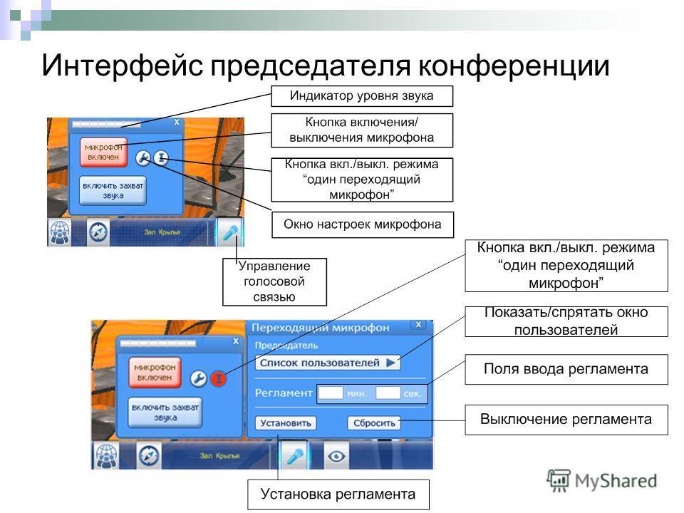 Интерфейс председателя конференции