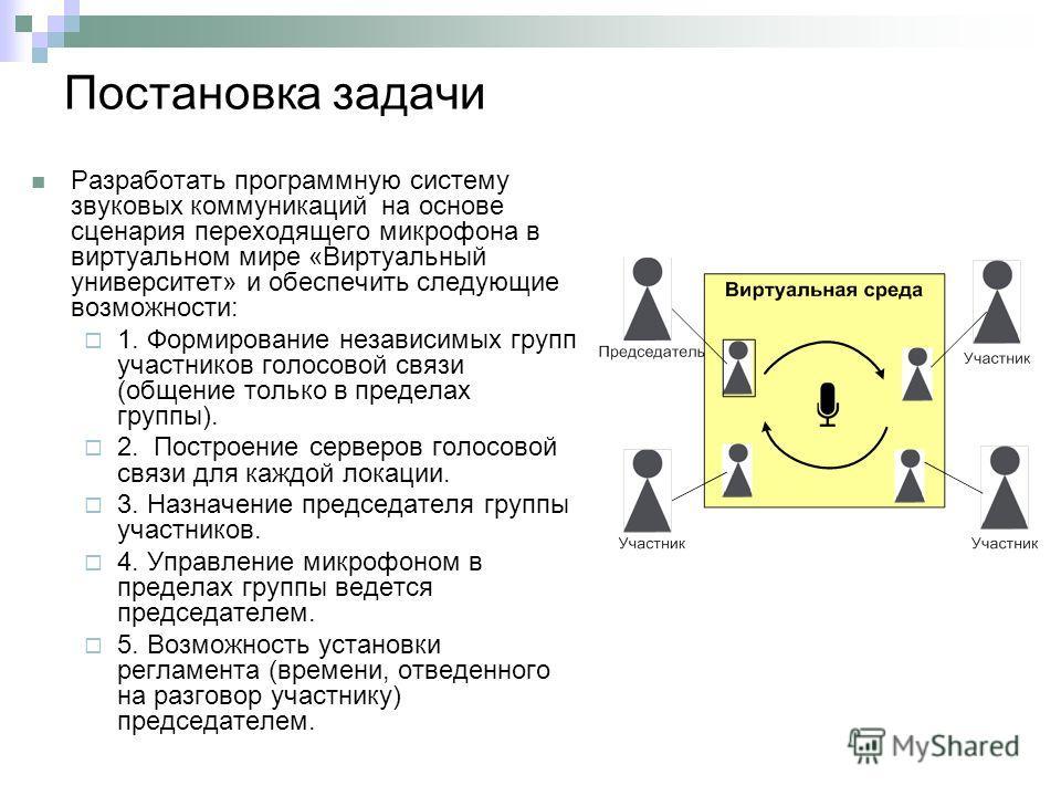 Постановка задачи Разработать программную систему звуковых коммуникаций на основе сценария переходящего микрофона в виртуальном мире «Виртуальный университет» и обеспечить следующие возможности: 1. Формирование независимых групп участников голосовой