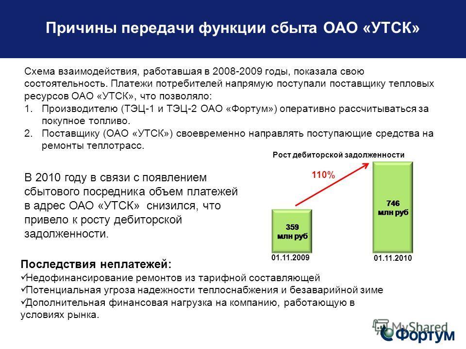В 2010 году в связи с появлением сбытового посредника объем платежей в адрес ОАО «УТСК» снизился, что привело к росту дебиторской задолженности. Последствия неплатежей: Недофинансирование ремонтов из тарифной составляющей Потенциальная угроза надежно