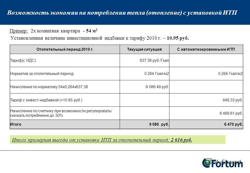 Возможность экономии на потреблении тепла (отопление) с установкой ИТП Пример: 2х комнатная квартира - 54 м 2 Установленная величина инвестиционной надбавки к тарифу 2010 г. – 10.95 руб. Итого примерная выгода от установки ИТП за отопительный период: