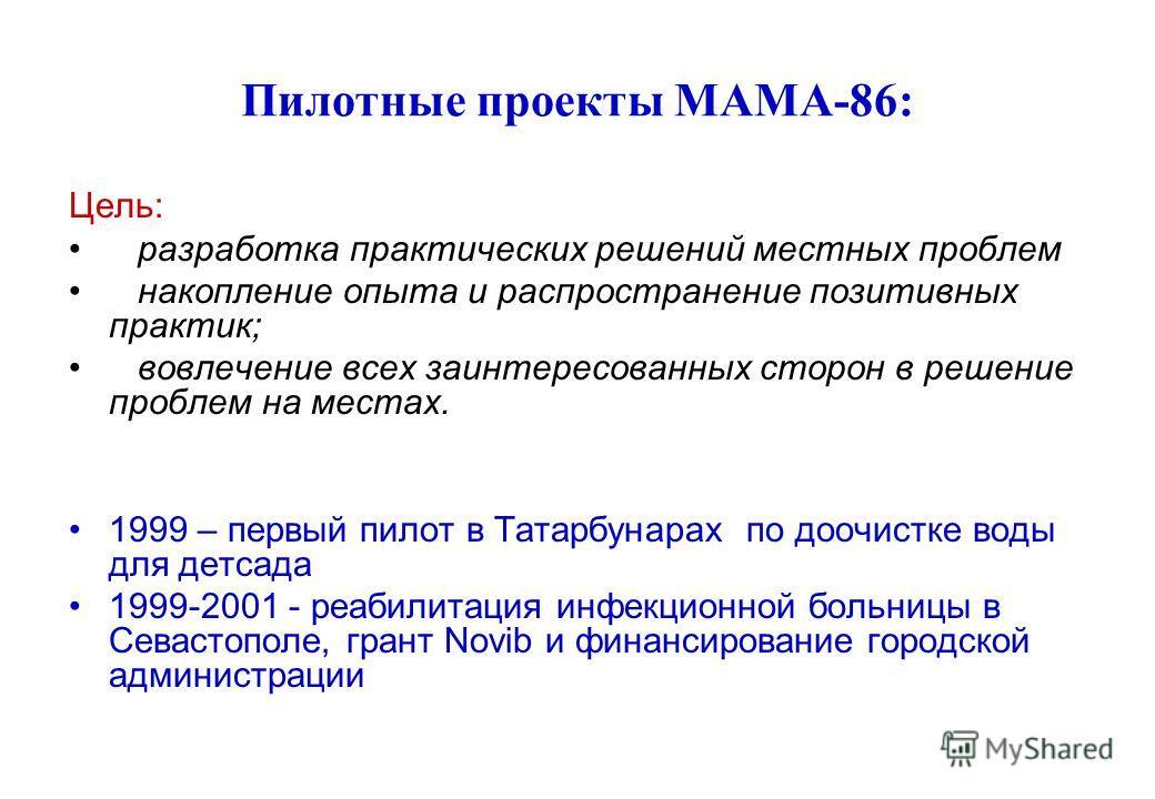 Пилотные проекты MAMA-86: Цель: разработка практических решений местных проблем накопление опыта и распространение позитивных практик; вовлечение всех заинтересованных сторон в решение проблем на местах. 1999 – первый пилот в Татарбунарах по доочистк