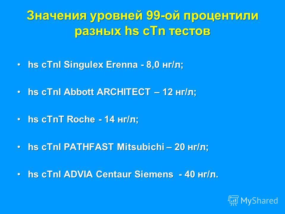 Значения уровней 99-ой процентили разных hs cTn тестов hs cTnI Singulex Erenna - 8,0 нг/л;hs cTnI Singulex Erenna - 8,0 нг/л; hs cTnI Abbott ARCHITECT – 12 нг/л;hs cTnI Abbott ARCHITECT – 12 нг/л; hs cTnT Roche - 14 нг/л;hs cTnT Roche - 14 нг/л; hs c