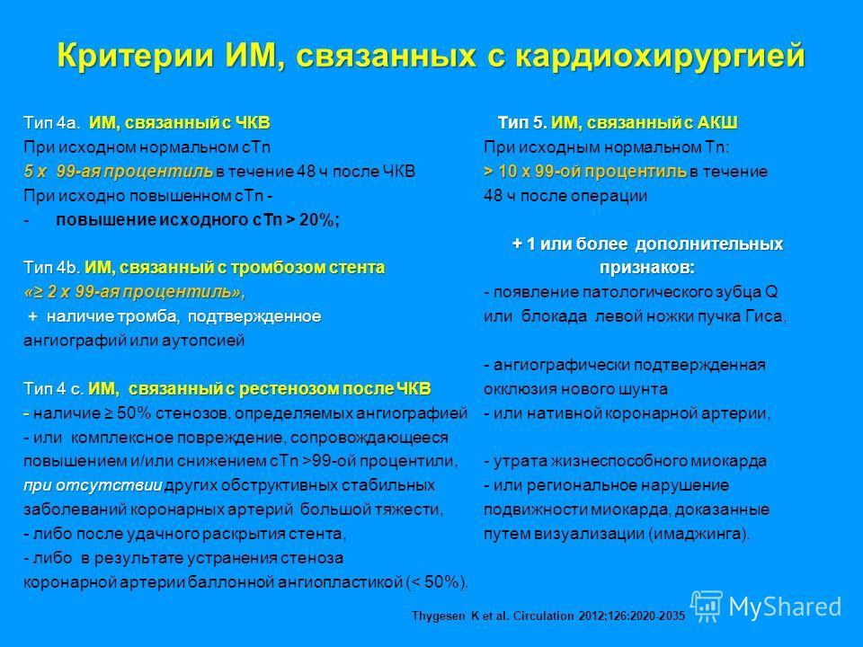 Критерии ИМ, связанных с кардиохирургией Тип 4а. ИМ, связанный с ЧКВ При исходном нормальном cTn 5 x 99-ая процентиль 5 x 99-ая процентиль в течение 48 ч после ЧКВ При исходно повышенном cTn - -повышение исходного cTn > 20%; Тип 4b. ИМ, связанный с т