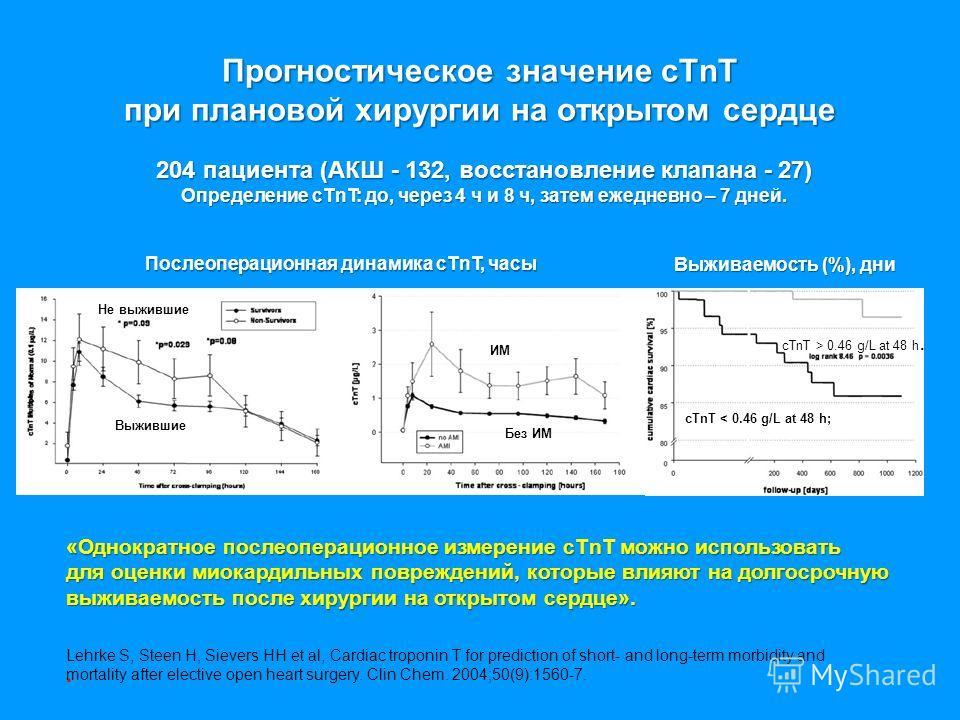 Прогностическое значение cTnT при плановой хирургии на открытом сердце Lehrke S, Steen H, Sievers HH et al, Cardiac troponin T for prediction of short- and long-term morbidity and mortality after elective open heart surgery. Clin Chem. 2004;50(9):156