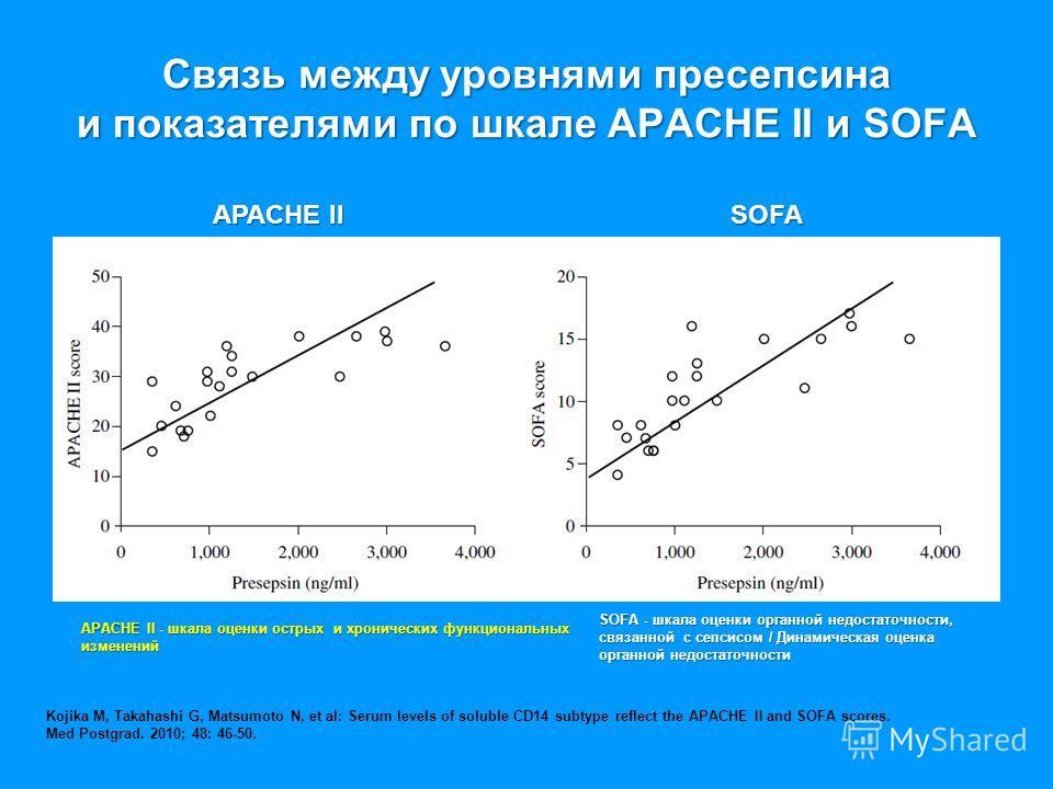 Связь между уровнями пресепсина и показателями по шкале APACHE II и SOFA APACHE II SOFA Kojika M, Takahashi G, Matsumoto N, et al: Serum levels of soluble CD14 subtype reflect the APACHE II and SOFA scores. Med Postgrad. 2010; 48: 46-50. SOFA - шкала