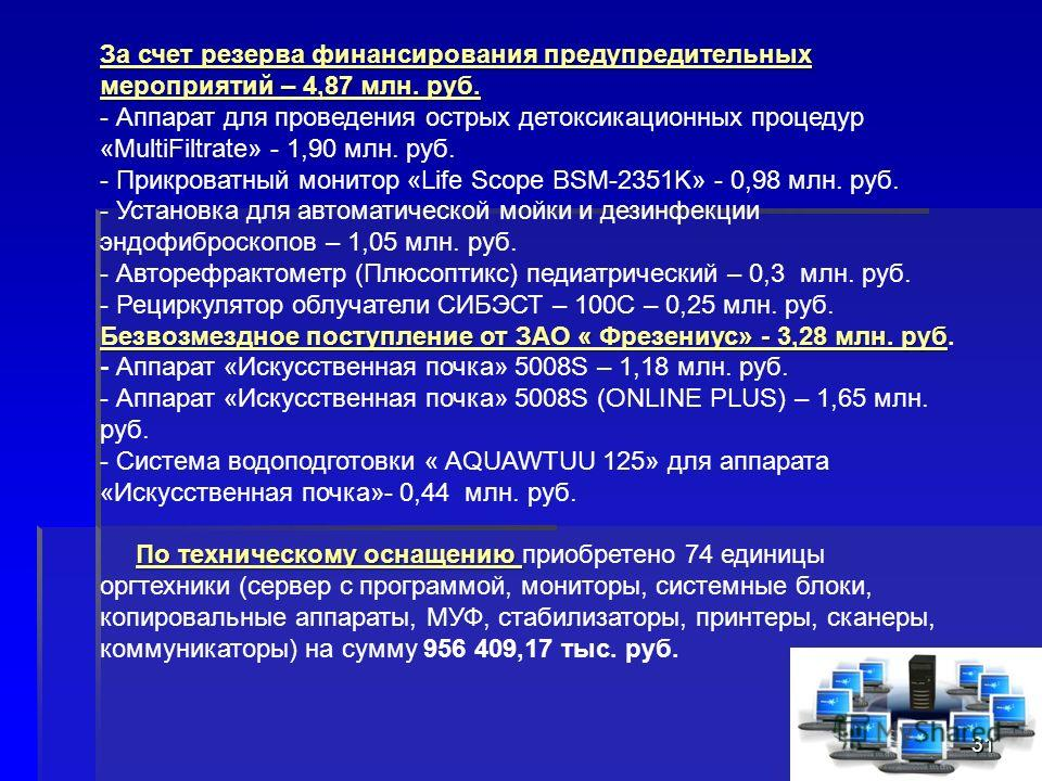 31 За счет резерва финансирования предупредительных мероприятий – 4,87 млн. руб. - Аппарат для проведения острых детоксикационных процедур «MultiFiltrate» - 1,90 млн. руб. - Прикроватный монитор «Life Scope BSM-2351K» - 0,98 млн. руб. - Установка для