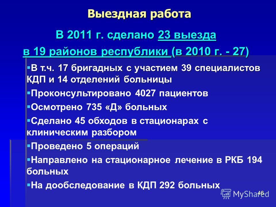 Выездная работа В 2011 г. сделано 23 выезда в 19 районов республики (в 2010 г. - 27) 46 В т.ч. 17 бригадных с участием 39 специалистов КДП и 14 отделений больницы В т.ч. 17 бригадных с участием 39 специалистов КДП и 14 отделений больницы Проконсульти