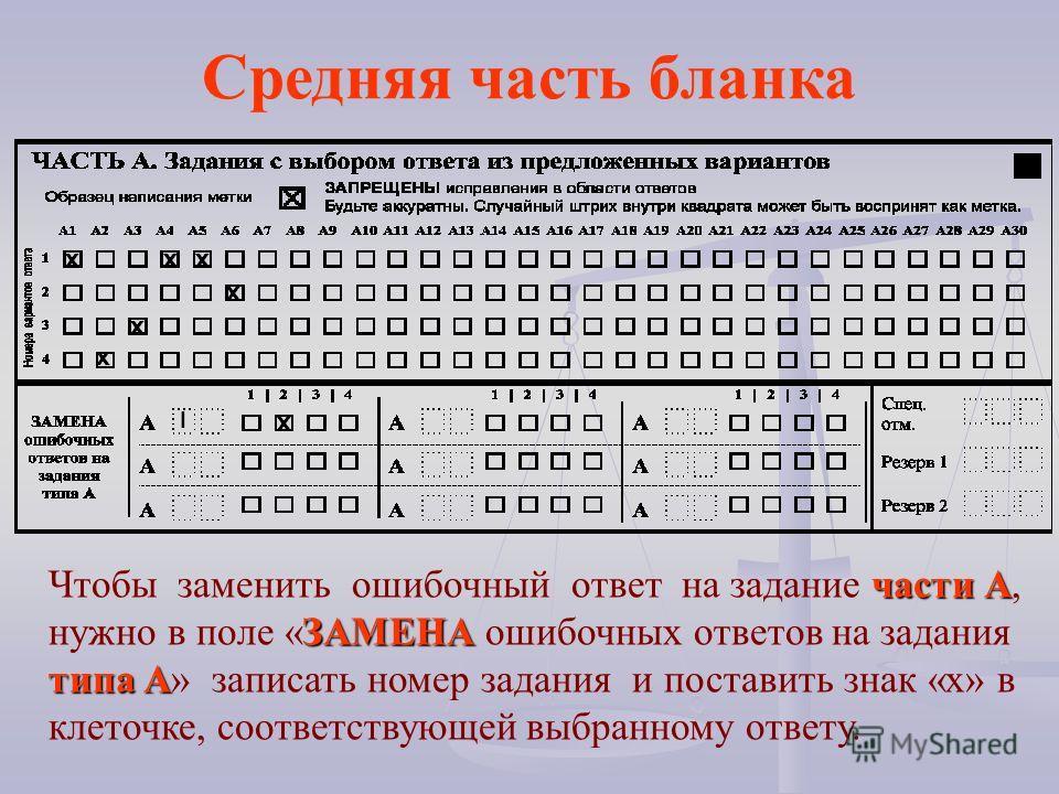 по указанию тестера, проводящего тестирование в аудитории. Поля верхней части бланка заполняются по указанию тестера, проводящего тестирование в аудитории. проверить, как учащиеся заполнили регистрационную часть бланка; номер варианта. Тестер обязан