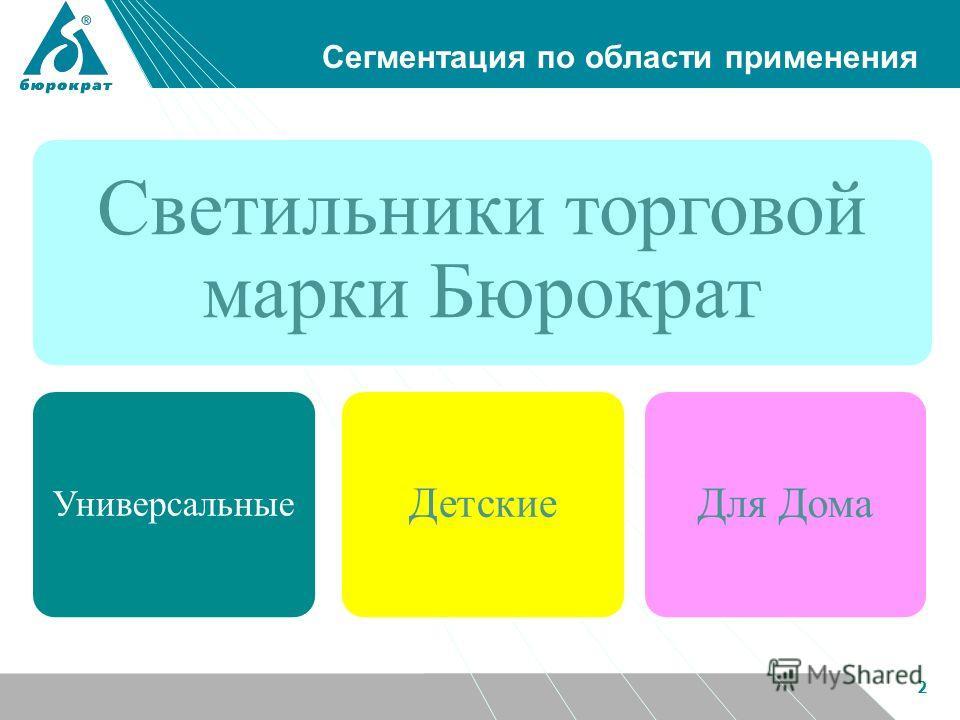 Сегментация по области применения 2 Светильники торговой марки Бюрократ Универсальные ДетскиеДля Дома