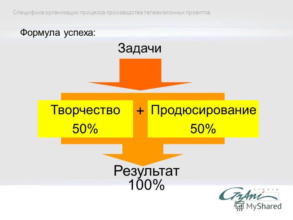 Формула успеха: Результат 100% Творчество 50% + Продюсирование 50% Задачи Специфика организации процесса производства телевизионных проектов
