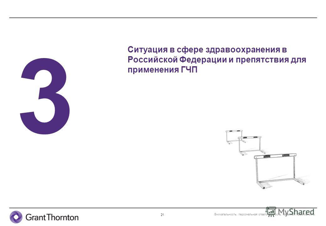 Внимательность, персональная ответственность, качество, креативность 21 Ситуация в сфере здравоохранения в Российской Федерации и препятствия для применения ГЧП 3
