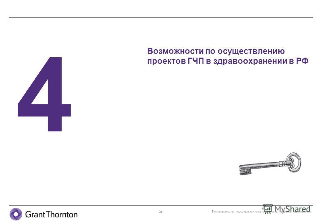 Внимательность, персональная ответственность, качество, креативность 28 Возможности по осуществлению проектов ГЧП в здравоохранении в РФ 4