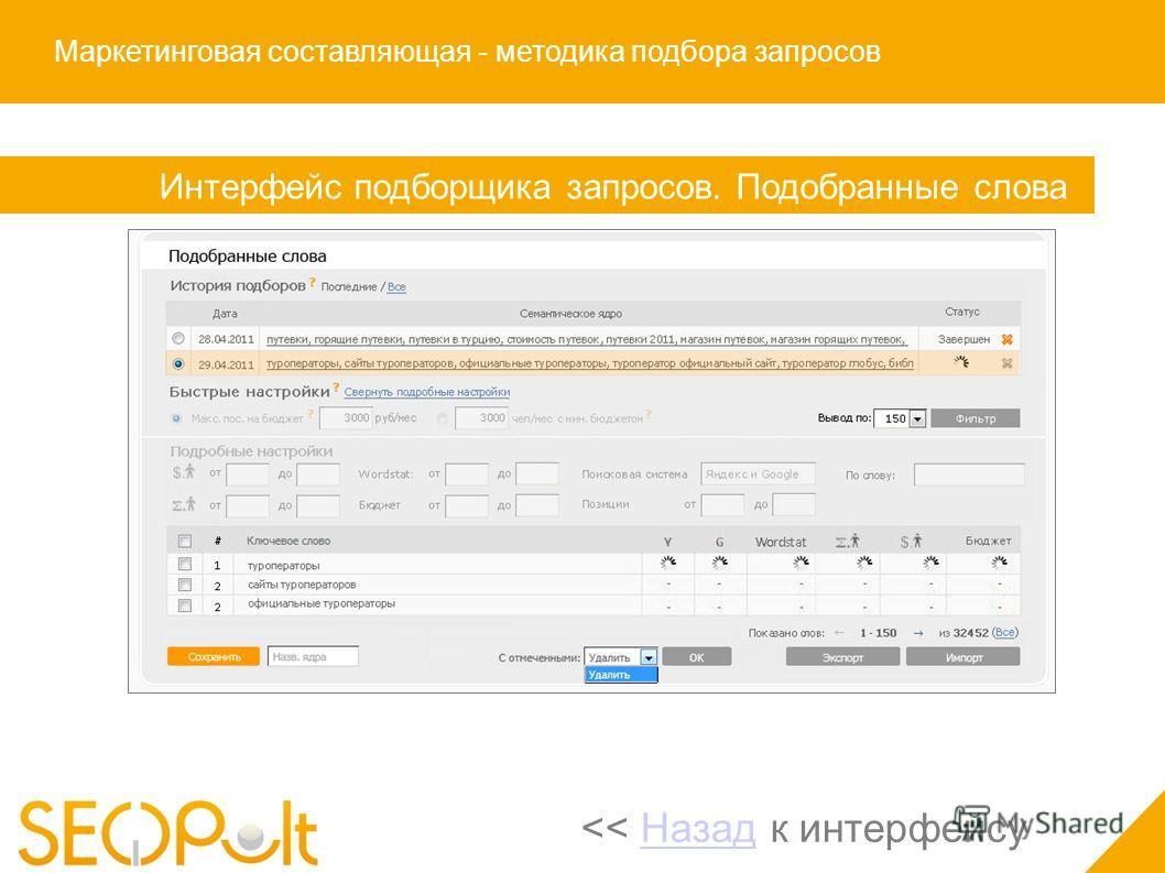 Маркетинговая составляющая - методика подбора запросов Интерфейс подборщика запросов. Подобранные слова