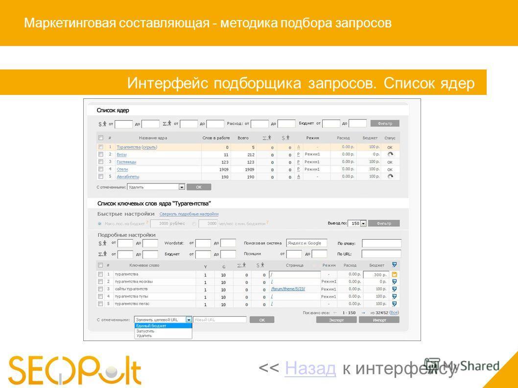 Маркетинговая составляющая - методика подбора запросов Интерфейс подборщика запросов. Список ядер