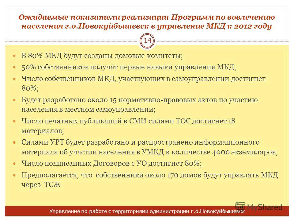 Ожидаемые показатели реализации Программ по вовлечению населения г.о.Новокуйбышевск в управление МКД к 2012 году Управление по работе с территориями администрации г.о.Новокуйбышевск 14 В 80% МКД будут созданы домовые комитеты; 50% собственников получ