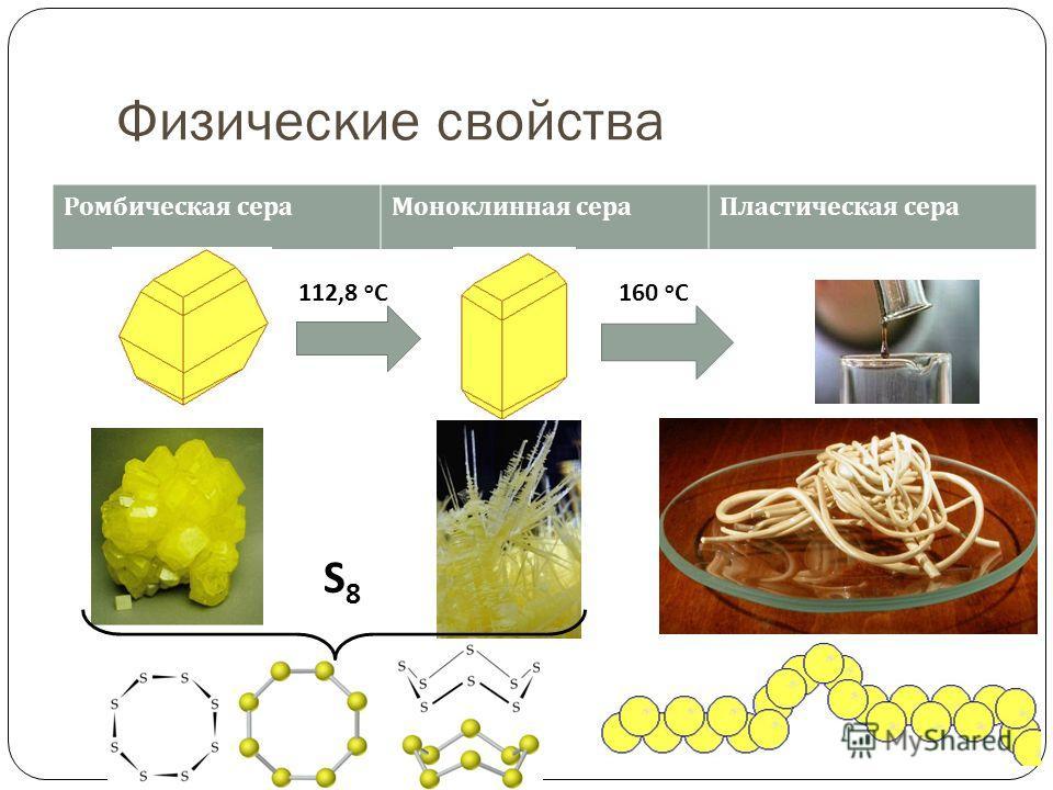 Физические свойства Ромбическая сераМоноклинная сераПластическая сера 112,8 о С160 о С S8S8