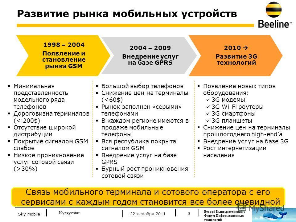 © Beeline 2011 Kyrgyzstan 1998 – 2004 Появление и становление рынка GSM 2004 – 2009 Внедрение услуг на базе GPRS 2010 Развитие 3G технологий Минимальная представленность модельного ряда телефонов Дороговизна терминалов (< 200$) Отсутствие широкой дис