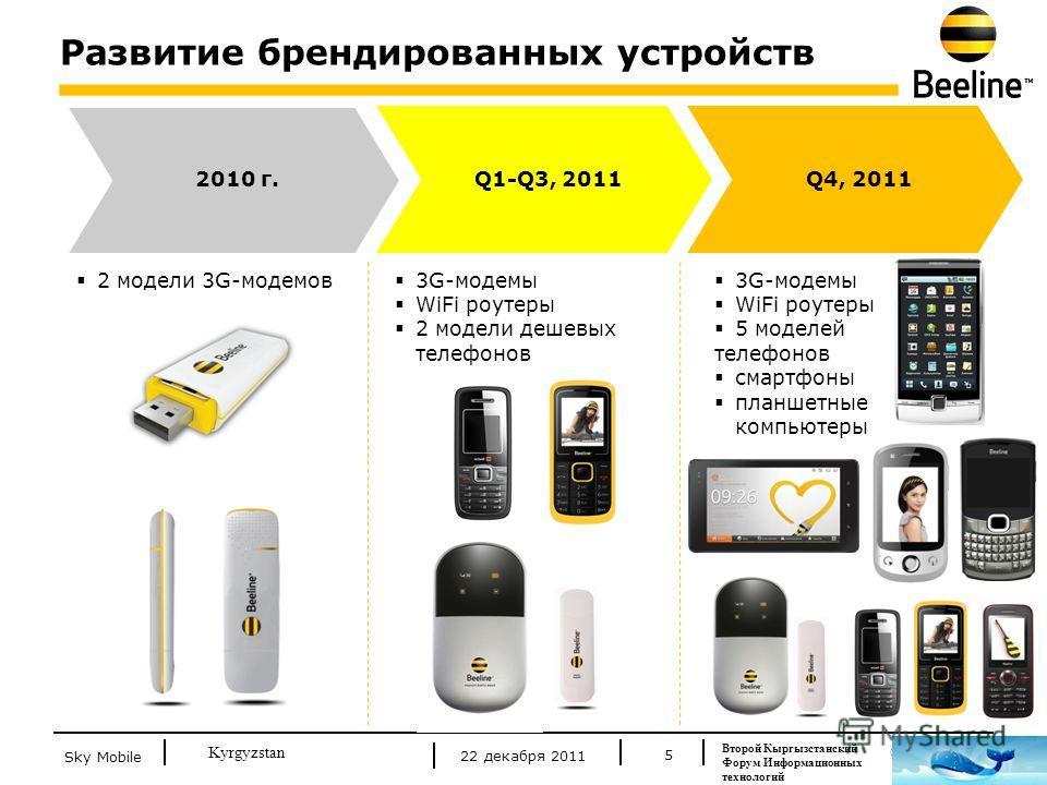 © Beeline 2011 Kyrgyzstan Q1-Q3, 2011Q4, 2011 2010 г. 2 модели 3G-модемов 3G-модемы WiFi роутеры 2 модели дешевых телефонов Развитие брендированных устройств 5 3G-модемы WiFi роутеры 5 моделей телефонов смартфоны планшетные компьютеры Второй Кыргызст