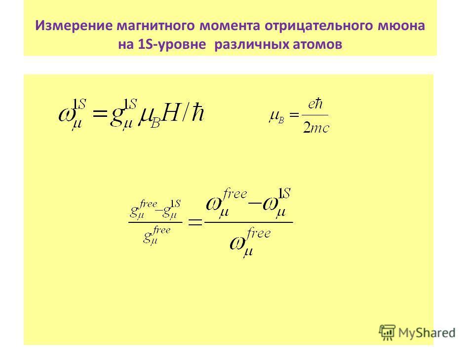 Измерение магнитного момента отрицательного мюона на 1S-уровне различных атомов