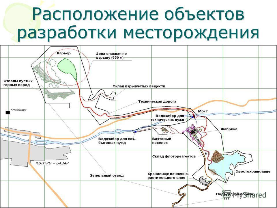 Расположение объектов разработки месторождения