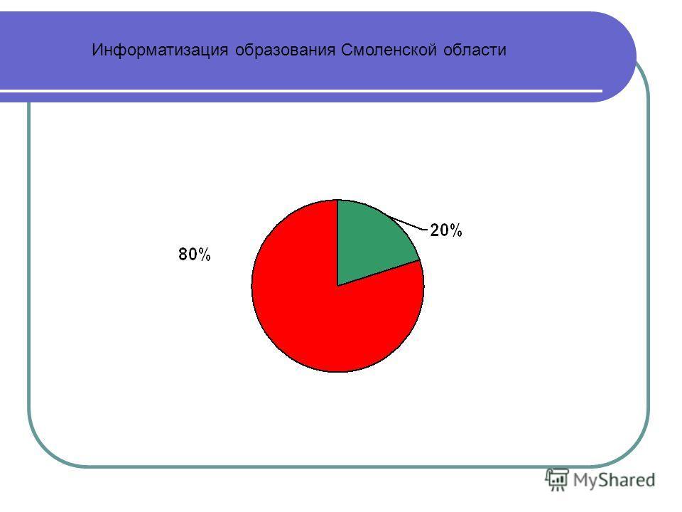 Информатизация образования Смоленской области