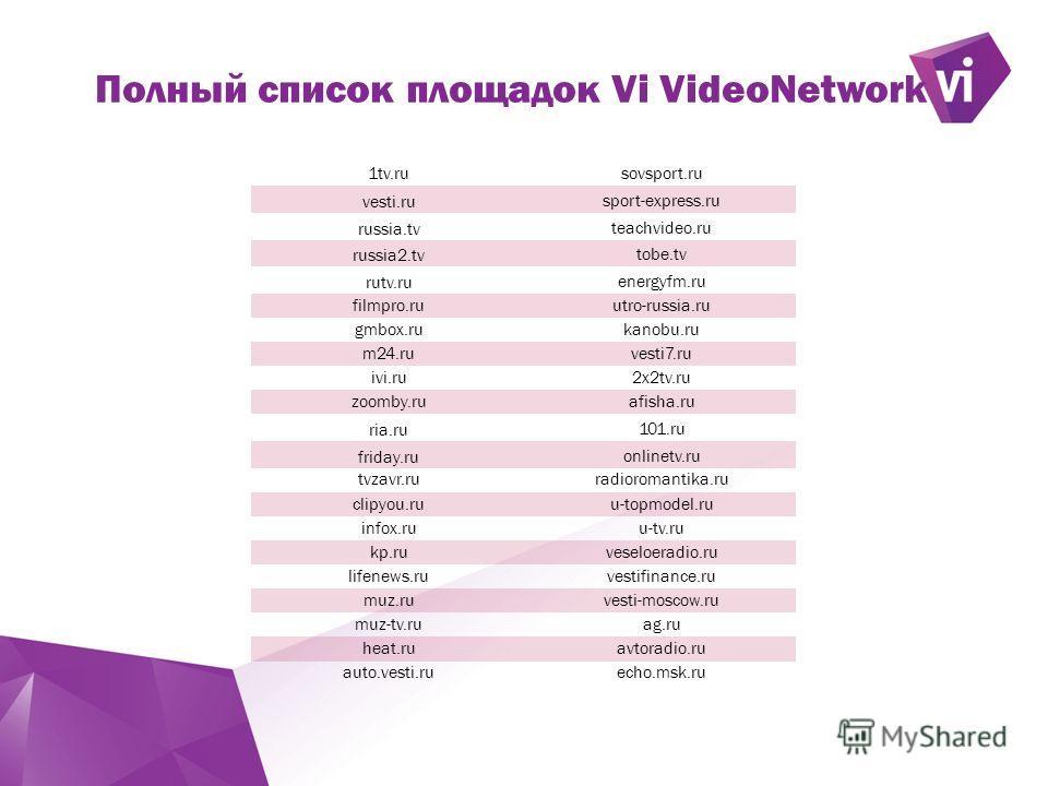 ` Полный список площадок Vi VideoNetwork 1tv.rusovsport.ru vesti.ru sport-express.ru russia.tv teachvideo.ru russia2.tv tobe.tv rutv.ru energyfm.ru filmpro.ruutro-russia.ru gmbox.rukanobu.ru m24.ruvesti7.ru ivi.ru2x2tv.ru zoomby.ruafisha.ru ria.ru 10