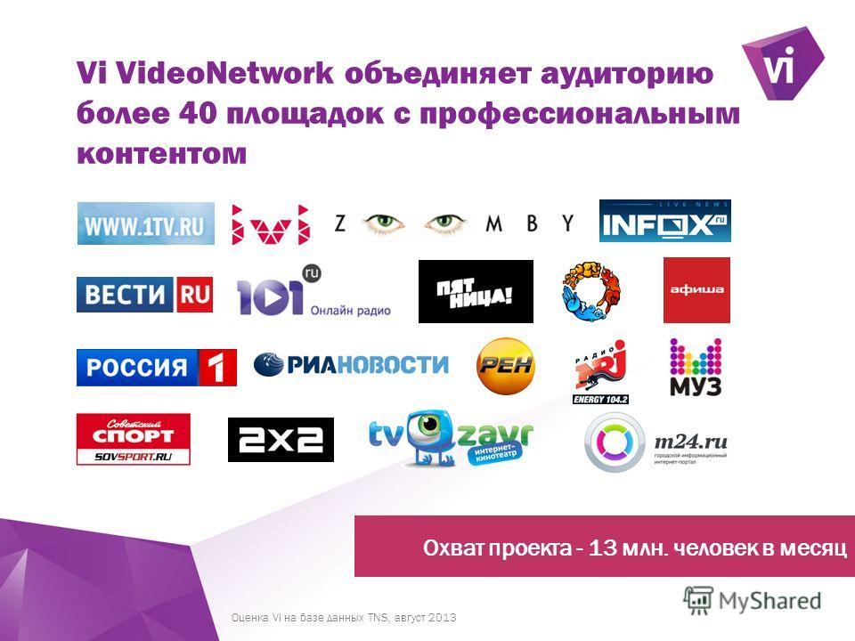 ` Vi VideoNetwork объединяет аудиторию более 40 площадок с профессиональным контентом Оценка Vi на базе данных TNS, август 2013 Охват проекта - 13 млн. человек в месяц