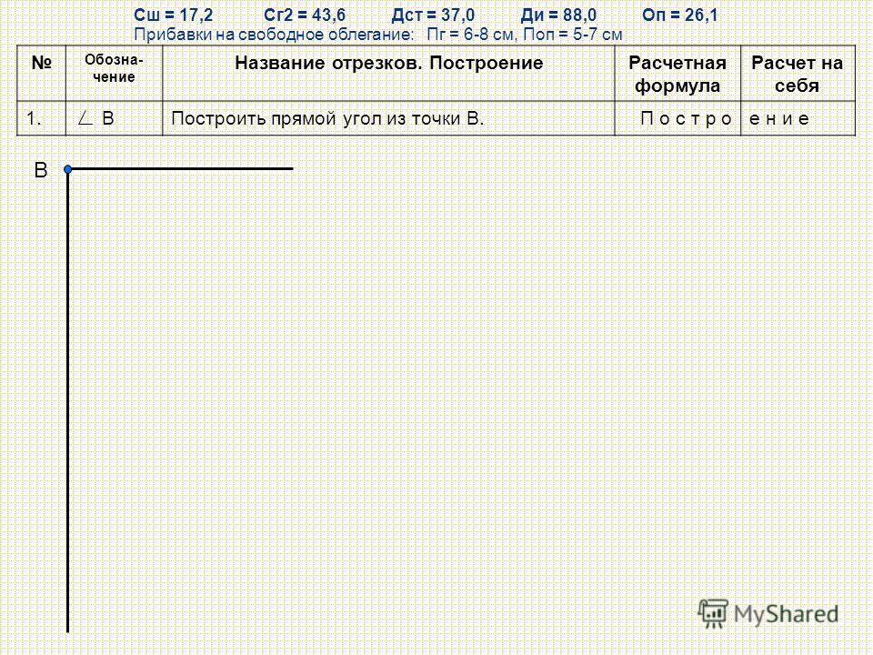 Обозна- чение Название отрезков. ПостроениеРасчетная формула Расчет на себя 1. ВПостроить прямой угол из точки В.П о с т р ое н и е В Сш = 17,2 Сг2 = 43,6 Дст = 37,0 Ди = 88,0 Оп = 26,1 Прибавки на свободное облегание: Пг = 6-8 см, Поп = 5-7 см