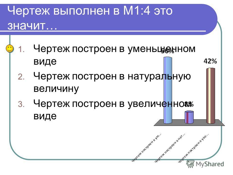 Чертеж выполнен в М1:4 это значит… 1. Чертеж построен в уменьшенном виде 2. Чертеж построен в натуральную величину 3. Чертеж построен в увеличенном виде