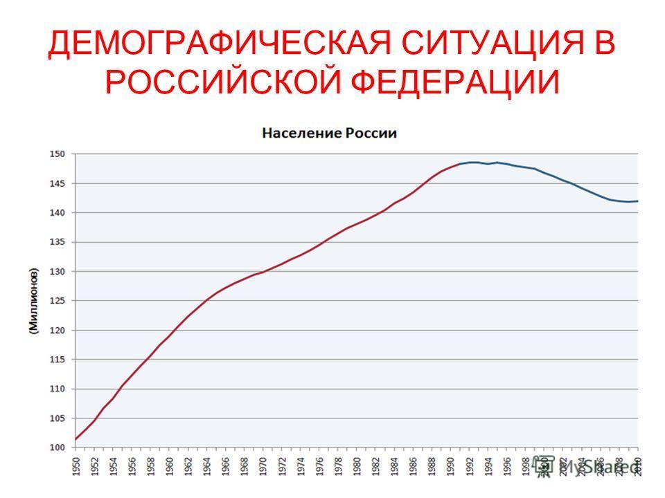 ДЕМОГРАФИЧЕСКАЯ СИТУАЦИЯ В РОССИЙСКОЙ ФЕДЕРАЦИИ