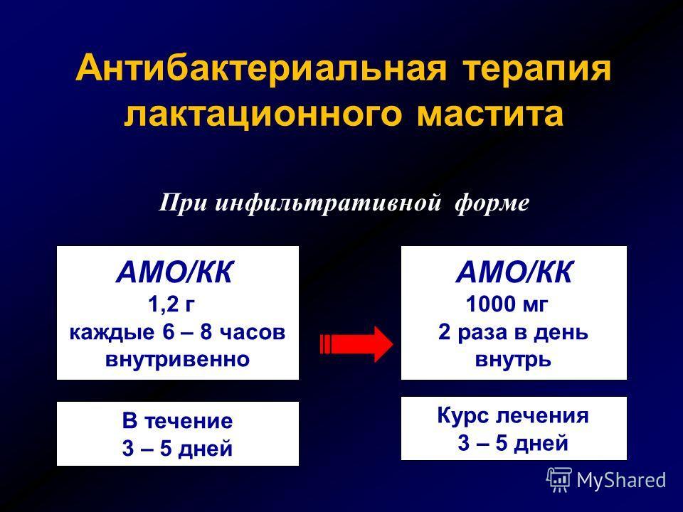 При инфильтративной форме АМО/КК 1,2 г каждые 6 – 8 часов внутривенно АМО/КК 1000 мг 2 раза в день внутрь В течение 3 – 5 дней Курс лечения 3 – 5 дней Антибактериальная терапия лактационного мастита