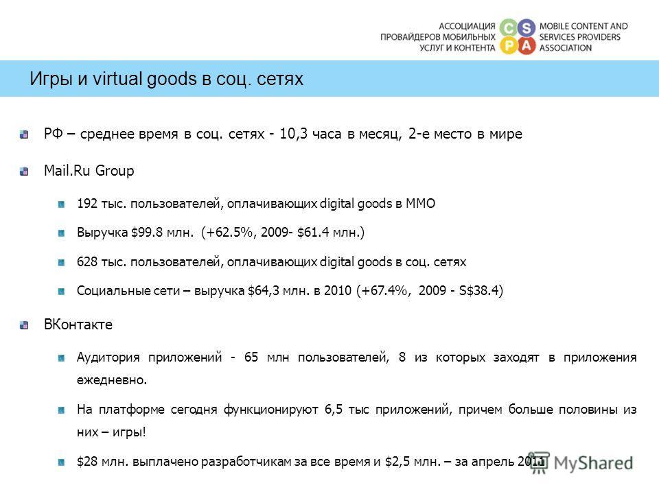 Игры и virtual goods в соц. сетях РФ – среднее время в соц. сетях - 10,3 часа в месяц, 2-е место в мире Mail.Ru Group 192 тыс. пользователей, оплачивающих digital goods в MMO Выручка $99.8 млн. (+62.5%, 2009- $61.4 млн.) 628 тыс. пользователей, оплач