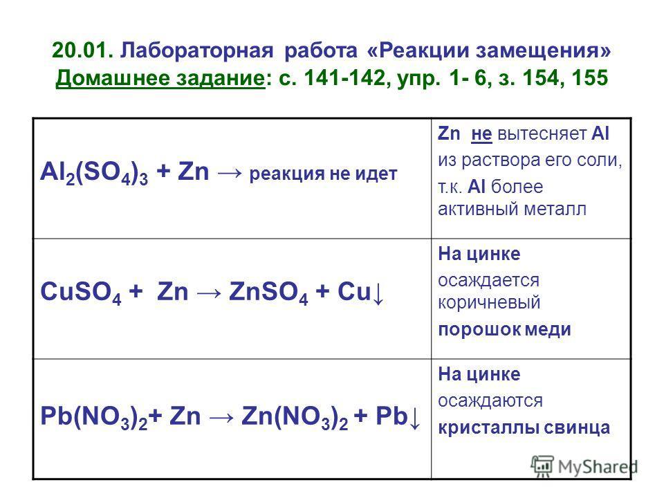 20.01. Лабораторная работа «Реакции замещения» Домашнее задание: с. 141-142, упр. 1- 6, з. 154, 155 Al 2 (SO 4 ) 3 + Zn реакция не идет Zn не вытесняет Al из раствора его соли, т.к. Al более активный металл CuSO 4 + Zn ZnSO 4 + Cu На цинке осаждается
