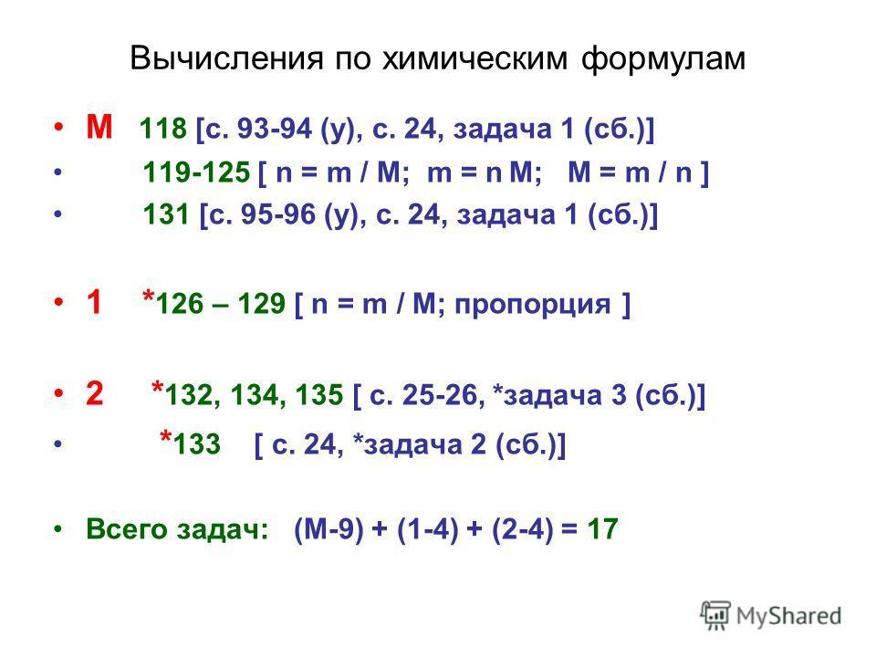 Вычисления по химическим формулам М 118 [с. 93-94 (у), с. 24, задача 1 (сб.)] 119-125 [ n = m / М; m = n M; M = m / n ] 131 [с. 95-96 (у), с. 24, задача 1 (сб.)] 1 * 126 – 129 [ n = m / М; пропорция ] 2 * 132, 134, 135 [ с. 25-26, *задача 3 (сб.)] *