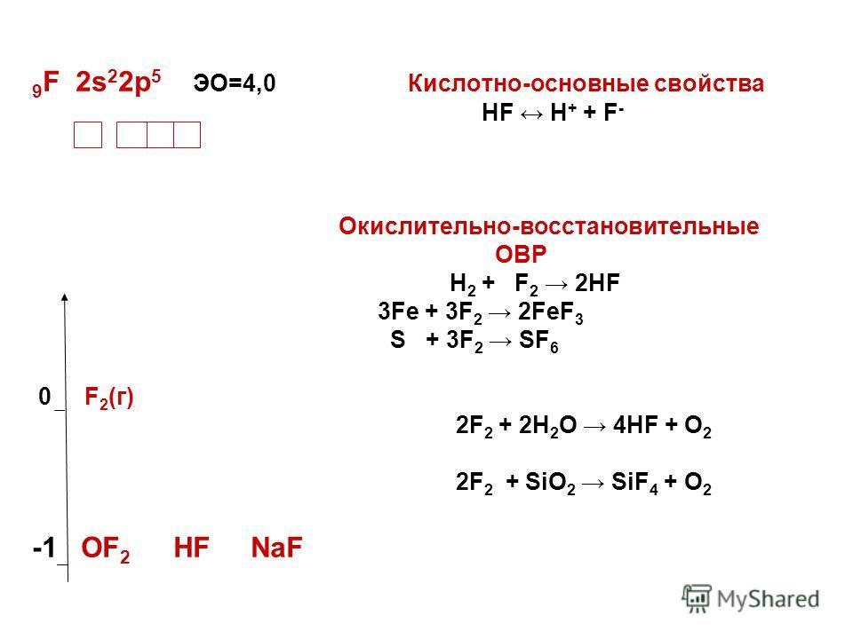 9 F 2s 2 2p 5 ЭО=4,0 Кислотно-основные свойства HF H + + F - Окислительно-восстановительные ОВР H 2 + F 2 2HF 3Fe + 3F 2 2FeF 3 S + 3F 2 SF 6 0 F 2 (г) 2F 2 + 2H 2 O 4HF + O 2 2F 2 + SiO 2 SiF 4 + O 2 -1 OF 2 HF NaF