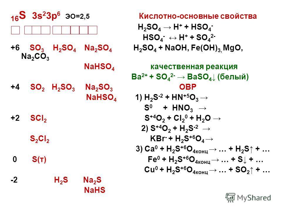 16 S 3s 2 3p 6 ЭО=2,5 Кислотно-основные свойства H 2 SO 4 H + + HSO 4 - HSO 4 - H + + SO 4 2- +6 SO 3 H 2 SO 4 Na 2 SO 4 H 2 SO 4 + NaOH, Fe(OH) 3, MgO, Na 2 CO 3 NaHSO 4 качественная реакция Ba 2+ + SO 4 2- BaSO 4 (белый) +4 SO 2 H 2 SO 3 Na 2 SO 3