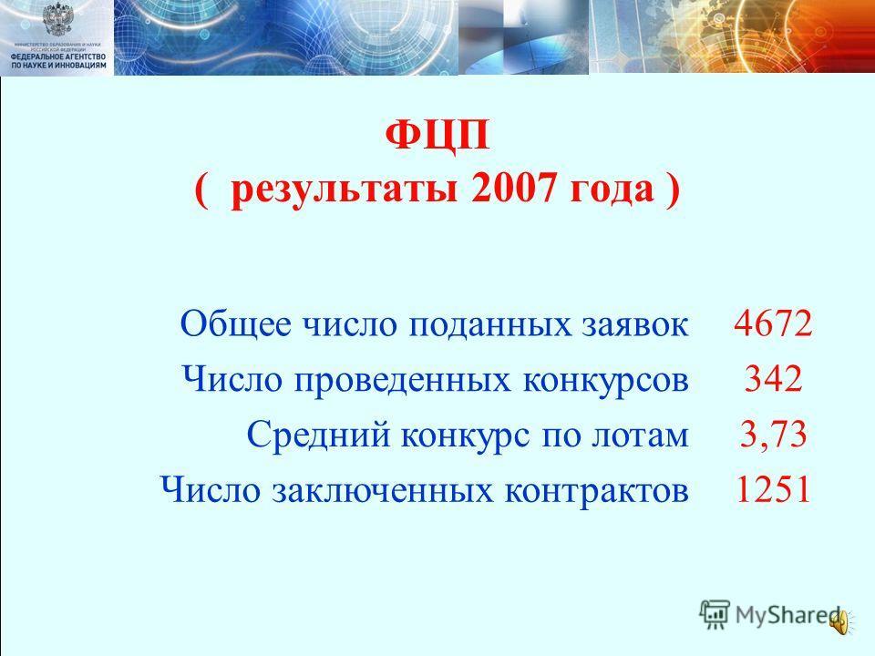 Приоритетные направления (Утверждены Президентом Российской Федерации В.В. Путиным 21 мая 2006 г. Пр- 843) технологии живых систем индустрия наносистем и материалов информационно-телекоммуникационные системы рациональное природопользование энергетика