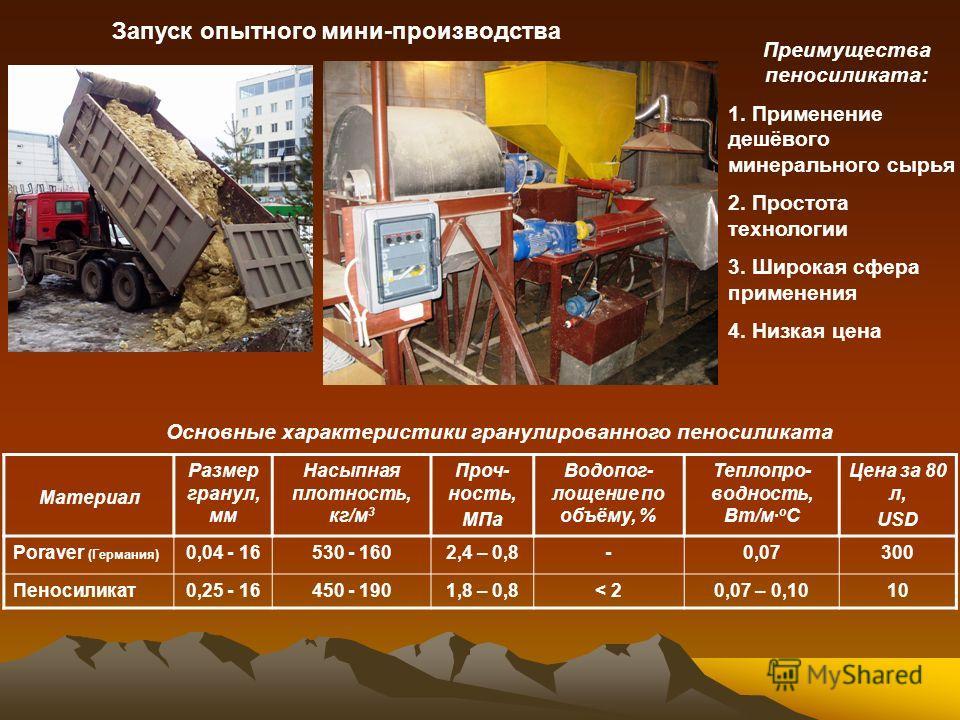Преимущества пеносиликата: 1. Применение дешёвого минерального сырья 2. Простота технологии 3. Широкая сфера применения 4. Низкая цена Основные характеристики гранулированного пеносиликата Материал Размер гранул, мм Насыпная плотность, кг/м 3 Проч- н