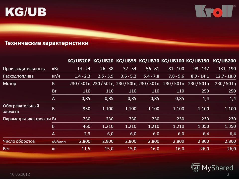 10.05.20123 KG/UB Технические характеристики KG/UB20PKG/UB20KG/UB55KG/UB70KG/UB100KG/UB150KG/UB200 ПроизводительностькВт14 - 2426 - 3837 - 5456 - 8181 - 10093 - 147131 - 190 Расход топливакг/ч1,4 - 2,32,5 - 3,93,6 - 5,25,4 - 7,87,8 - 9,68,9 - 14,112,